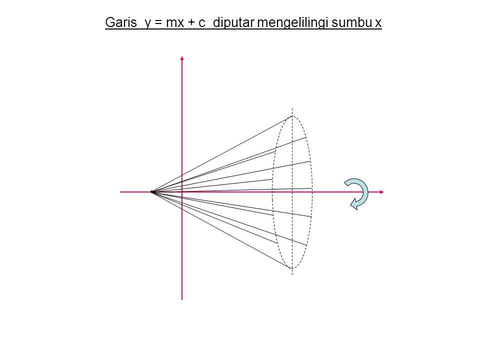 Garis y = mx + c diputar mengelilingi sumbu x