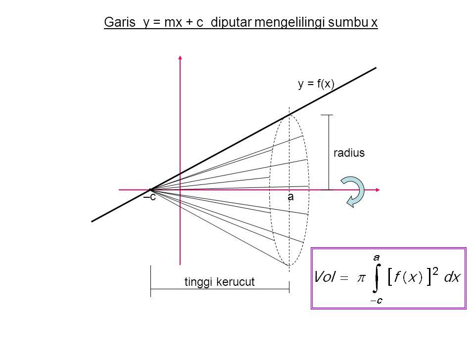 Garis y = mx + c diputar mengelilingi sumbu x tinggi kerucut radius –ca y = f(x)