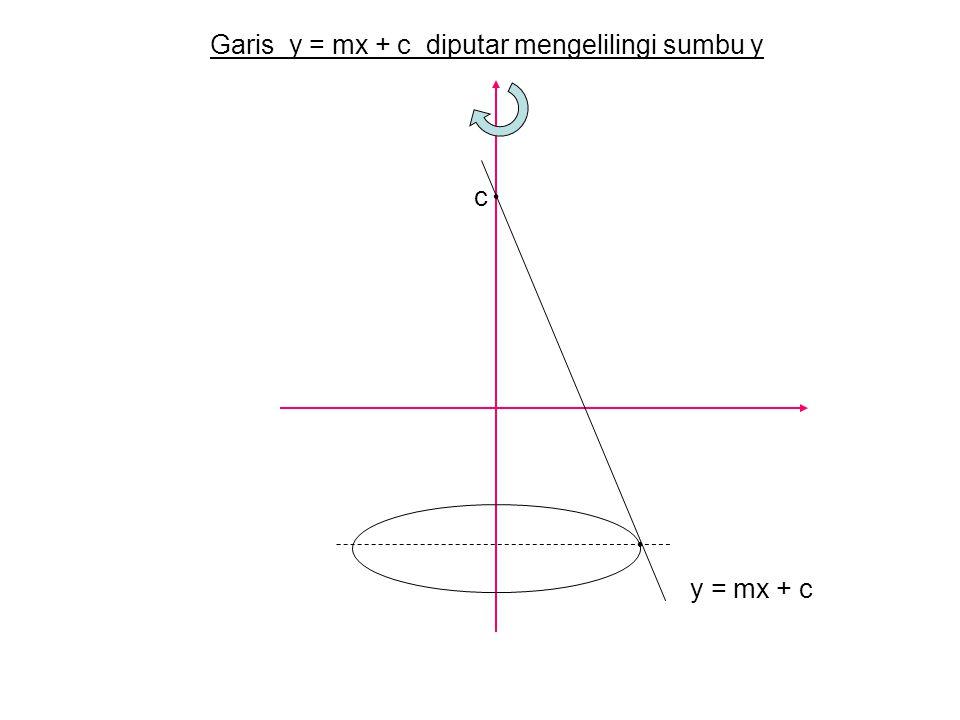 y = mx + c c Garis y = mx + c diputar mengelilingi sumbu y
