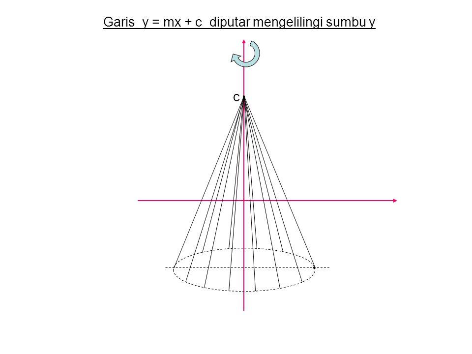 c Garis y = mx + c diputar mengelilingi sumbu y