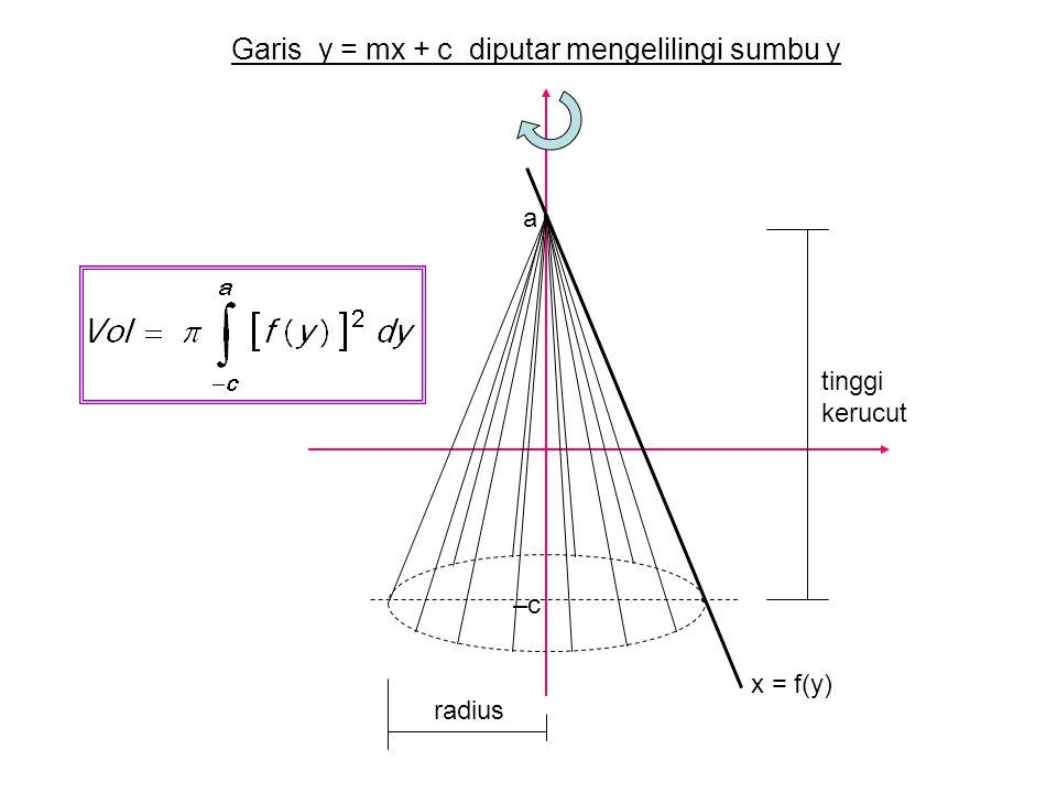 Garis y = mx + c diputar mengelilingi sumbu y x = f(y) tinggi kerucut radius –c a