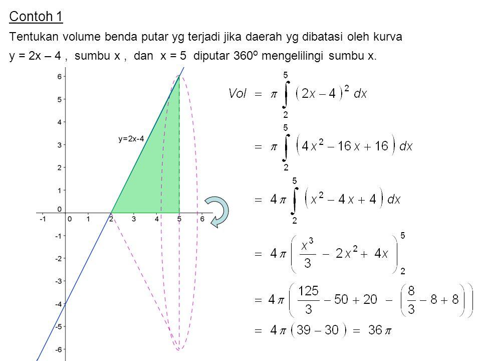 Contoh 1 Tentukan volume benda putar yg terjadi jika daerah yg dibatasi oleh kurva y = 2x – 4, sumbu x, dan x = 5 diputar 360 o mengelilingi sumbu x.