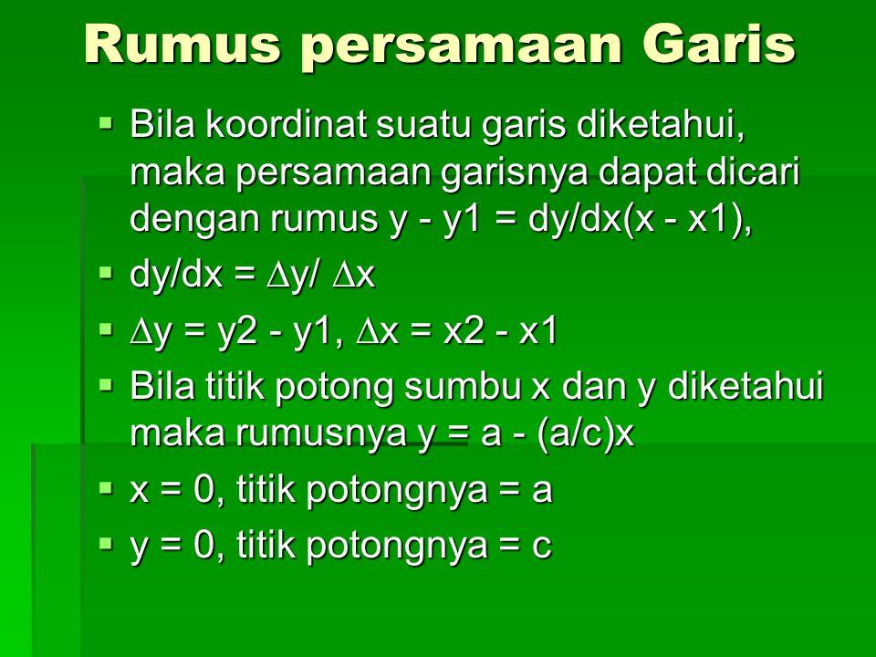 Rumus persamaan Garis  Bila koordinat suatu garis diketahui, maka persamaan garisnya dapat dicari dengan rumus y - y1 = dy/dx(x - x1),  dy/dx =  y/  x   y = y2 - y1,  x = x2 - x1  Bila titik potong sumbu x dan y diketahui maka rumusnya y = a - (a/c)x  x = 0, titik potongnya = a  y = 0, titik potongnya = c