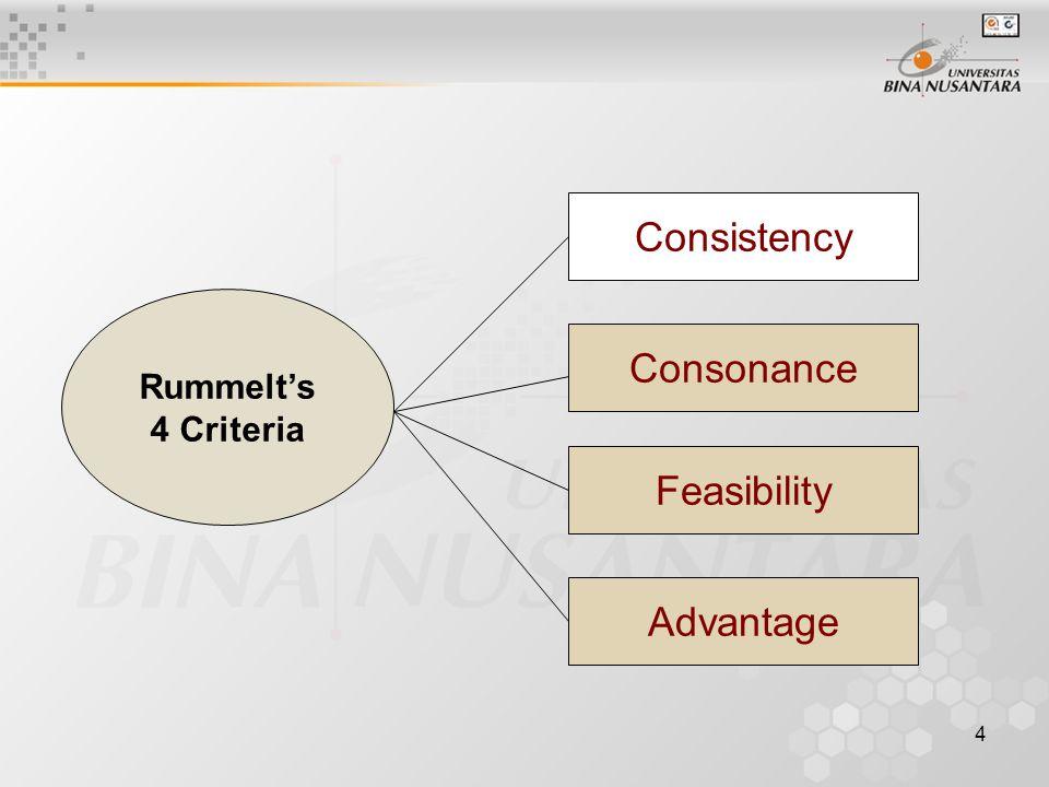 4 Consonance Consistency Feasibility Advantage Rummelt's 4 Criteria