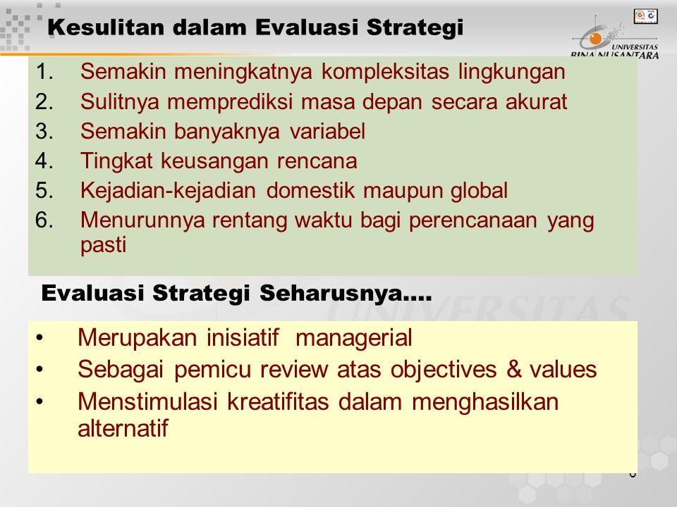 6 Kesulitan dalam Evaluasi Strategi 1.Semakin meningkatnya kompleksitas lingkungan 2.Sulitnya memprediksi masa depan secara akurat 3.Semakin banyaknya variabel 4.Tingkat keusangan rencana 5.Kejadian-kejadian domestik maupun global 6.Menurunnya rentang waktu bagi perencanaan yang pasti Merupakan inisiatif managerial Sebagai pemicu review atas objectives & values Menstimulasi kreatifitas dalam menghasilkan alternatif Evaluasi Strategi Seharusnya….