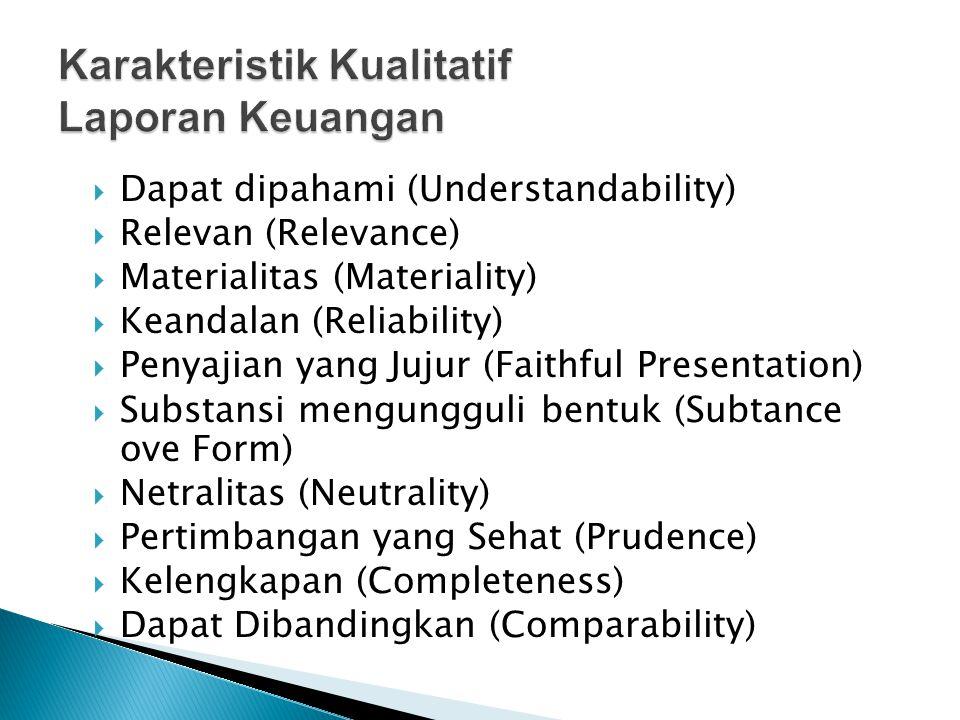  Dapat dipahami (Understandability)  Relevan (Relevance)  Materialitas (Materiality)  Keandalan (Reliability)  Penyajian yang Jujur (Faithful Pre