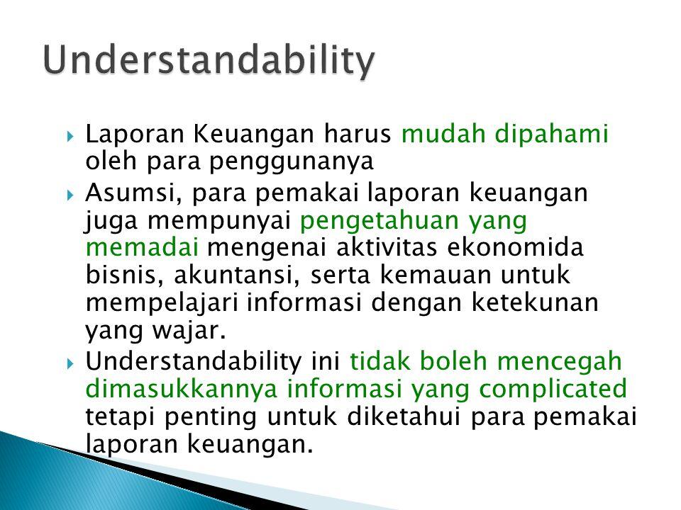  Laporan Keuangan harus mudah dipahami oleh para penggunanya  Asumsi, para pemakai laporan keuangan juga mempunyai pengetahuan yang memadai mengenai