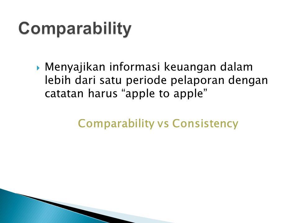 """ Menyajikan informasi keuangan dalam lebih dari satu periode pelaporan dengan catatan harus """"apple to apple"""" Comparability vs Consistency"""