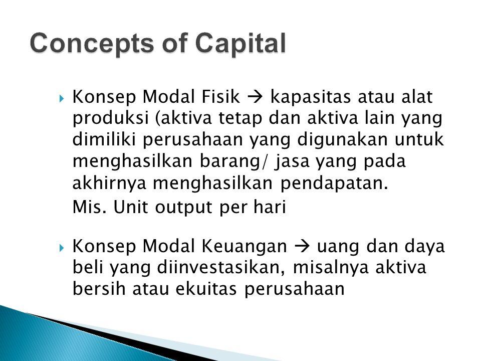  Konsep Modal Fisik  kapasitas atau alat produksi (aktiva tetap dan aktiva lain yang dimiliki perusahaan yang digunakan untuk menghasilkan barang/ j
