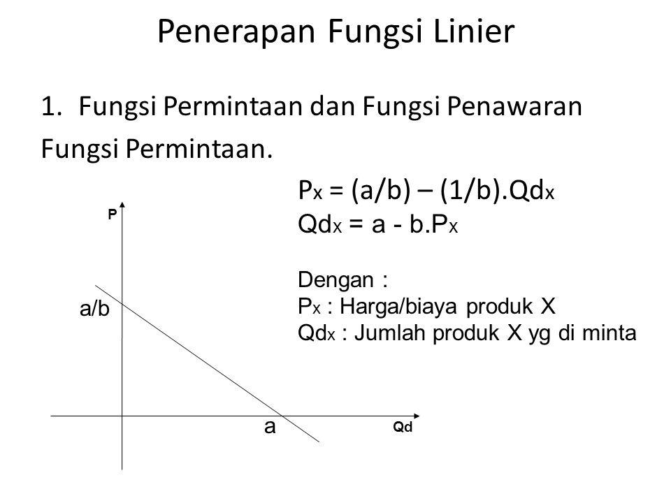 Penerapan Fungsi Linier 1.Fungsi Permintaan dan Fungsi Penawaran Fungsi Permintaan. a/b P a Qd P x = (a/b) – (1/b).Qd x Qd x = a - b.P x Dengan : P x