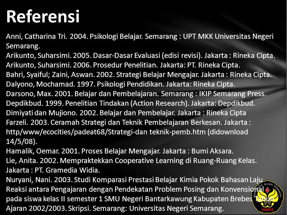 Referensi Anni, Catharina Tri.2004. Psikologi Belajar.