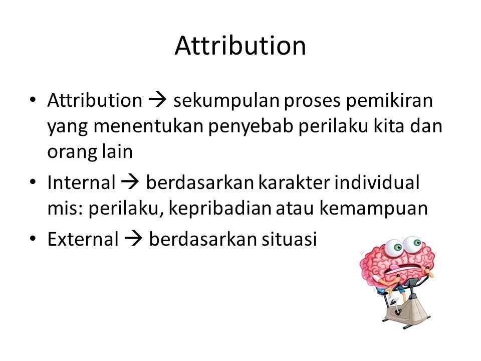Attribution Attribution  sekumpulan proses pemikiran yang menentukan penyebab perilaku kita dan orang lain Internal  berdasarkan karakter individual mis: perilaku, kepribadian atau kemampuan External  berdasarkan situasi