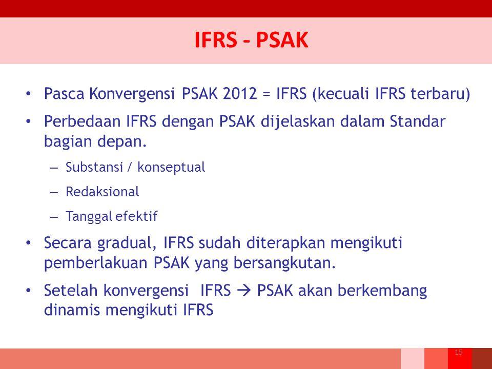 Pasca Konvergensi PSAK 2012 = IFRS (kecuali IFRS terbaru) Perbedaan IFRS dengan PSAK dijelaskan dalam Standar bagian depan. – Substansi / konseptual –