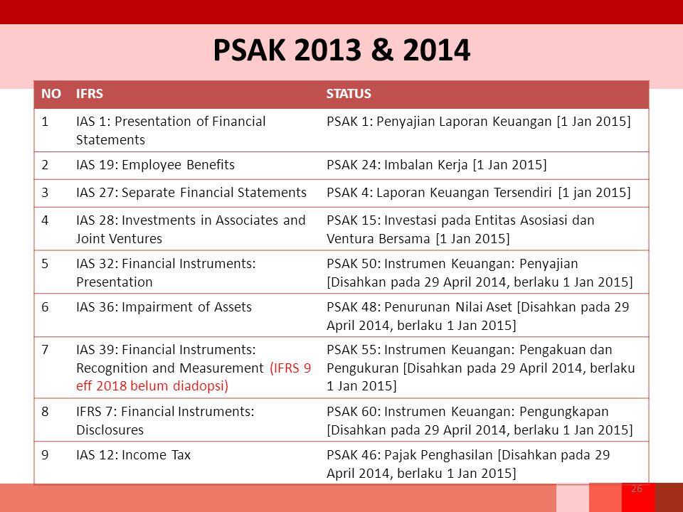 PSAK 2013 & 2014 26 NOIFRSSTATUS 1IAS 1: Presentation of Financial Statements PSAK 1: Penyajian Laporan Keuangan [1 Jan 2015] 2IAS 19: Employee Benefi