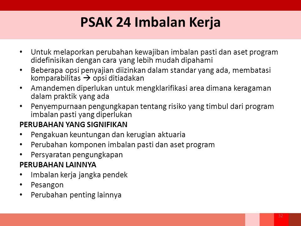 PSAK 24 Imbalan Kerja Untuk melaporkan perubahan kewajiban imbalan pasti dan aset program didefinisikan dengan cara yang lebih mudah dipahami Beberapa