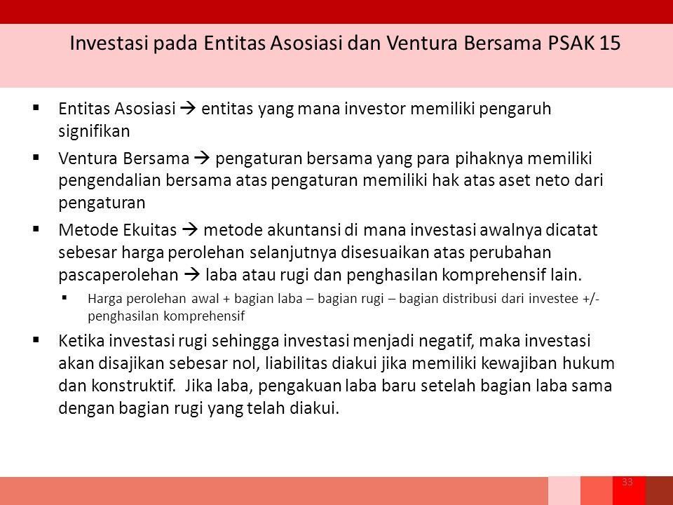 Investasi pada Entitas Asosiasi dan Ventura Bersama PSAK 15 33  Entitas Asosiasi  entitas yang mana investor memiliki pengaruh signifikan  Ventura