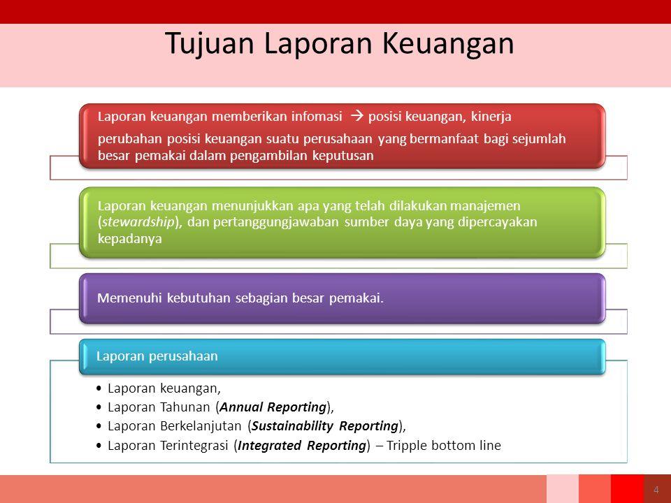 Tujuan Laporan Keuangan 4 Laporan keuangan memberikan infomasi  posisi keuangan, kinerja perubahan posisi keuangan suatu perusahaan yang bermanfaat b