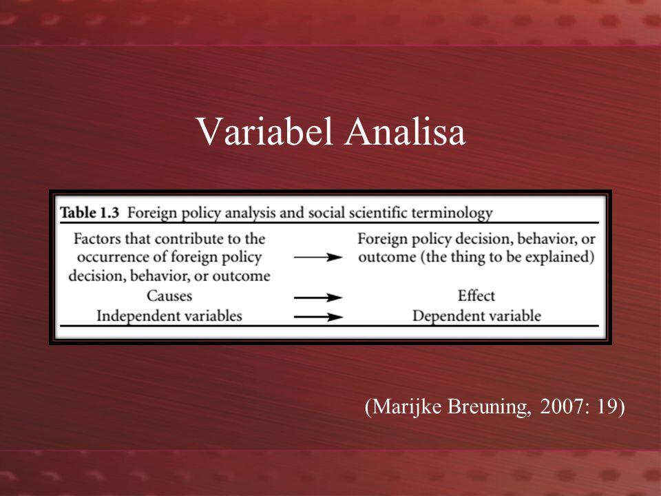 Variabel Analisa (Marijke Breuning, 2007: 19)