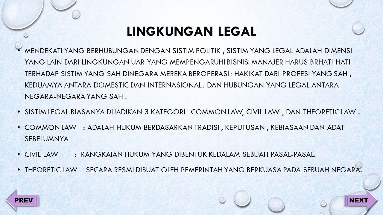 LINGKUNGAN LEGAL MENDEKATI YANG BERHUBUNGAN DENGAN SISTIM POLITIK, SISTIM YANG LEGAL ADALAH DIMENSI YANG LAIN DARI LINGKUNGAN UAR YANG MEMPENGARUHI BISNIS.