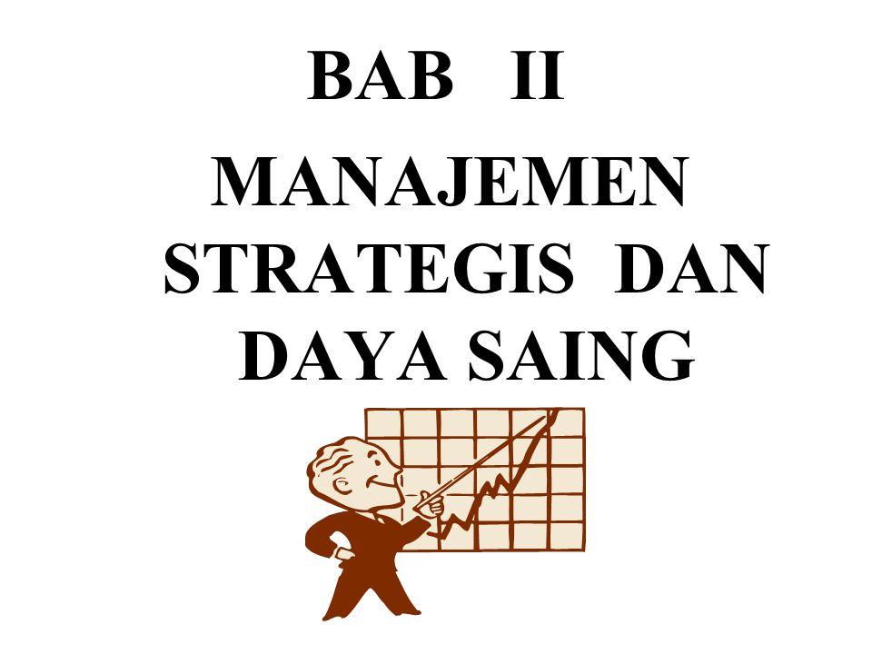 PROSES MANAJEMEN STRATEGI Input strategi Tindakan Strategis Output Strategis Lingkungan Eksternal Lingkungan Internal Tujuan Strategis Misi Strategis Strategi Dinamika Strategi Tingkat Tingkat Bisnis Persaingan Perusahaan Strategi Akuisisi Strategi Strategi & Restruktuisasi Internasional Kerjasama Penerapan Strategis Penguasaan Prsh Struktur dan Kontrol Organisasi Kepemimpinan Kewirausahaan Strategis & Inovasi Prsh Daya saing strategis Laba diatas rata rata