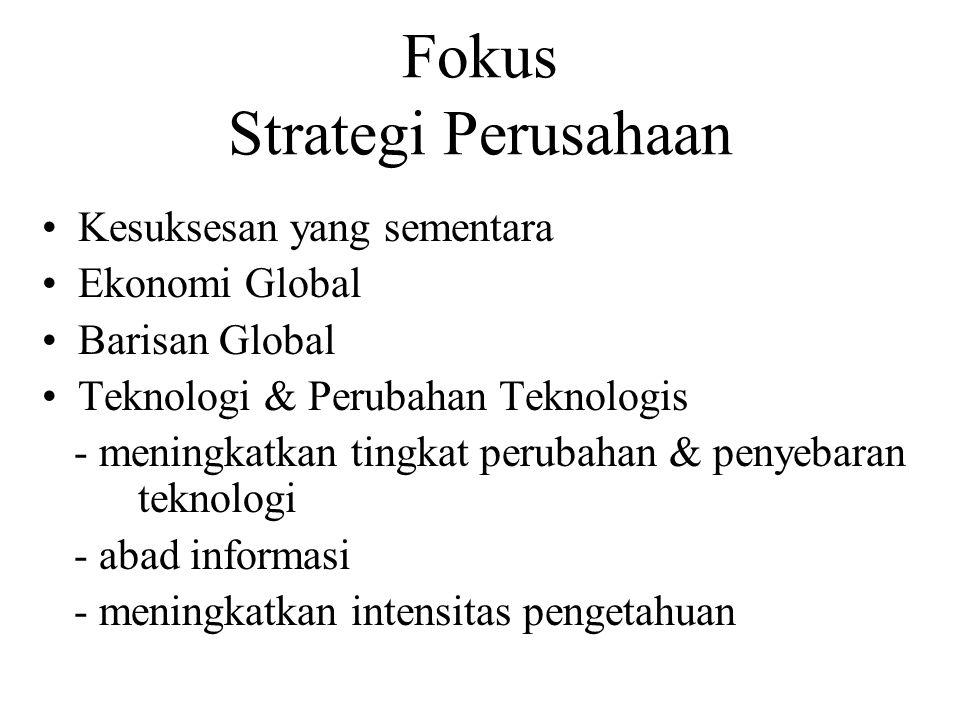 Fokus Strategi Perusahaan Kesuksesan yang sementara Ekonomi Global Barisan Global Teknologi & Perubahan Teknologis - meningkatkan tingkat perubahan &