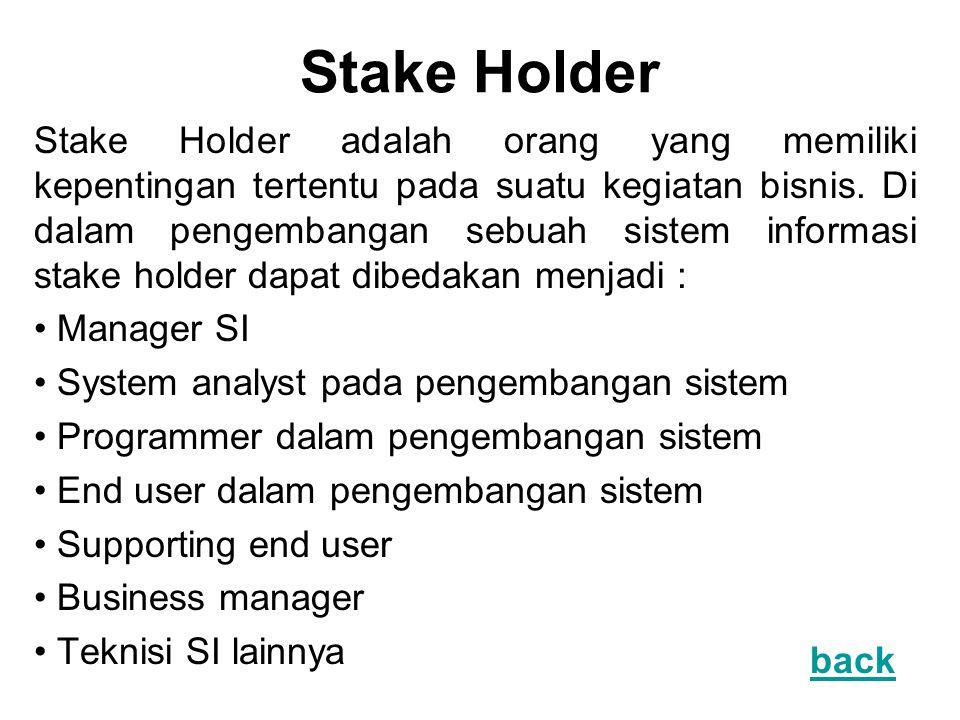 Stake Holder Stake Holder adalah orang yang memiliki kepentingan tertentu pada suatu kegiatan bisnis. Di dalam pengembangan sebuah sistem informasi st