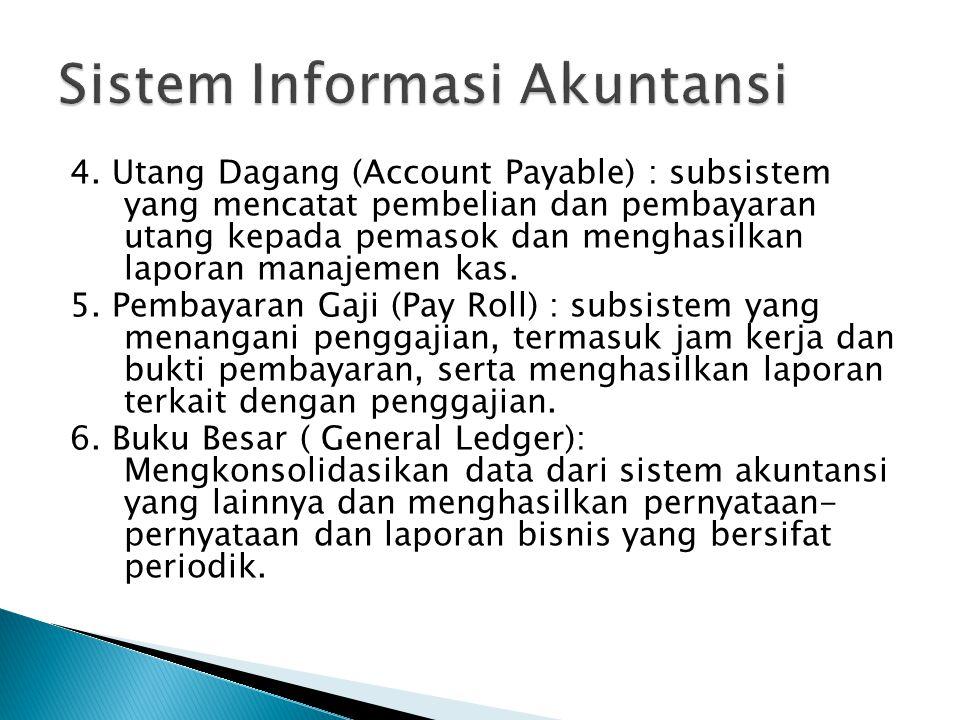 4. Utang Dagang (Account Payable) : subsistem yang mencatat pembelian dan pembayaran utang kepada pemasok dan menghasilkan laporan manajemen kas. 5. P
