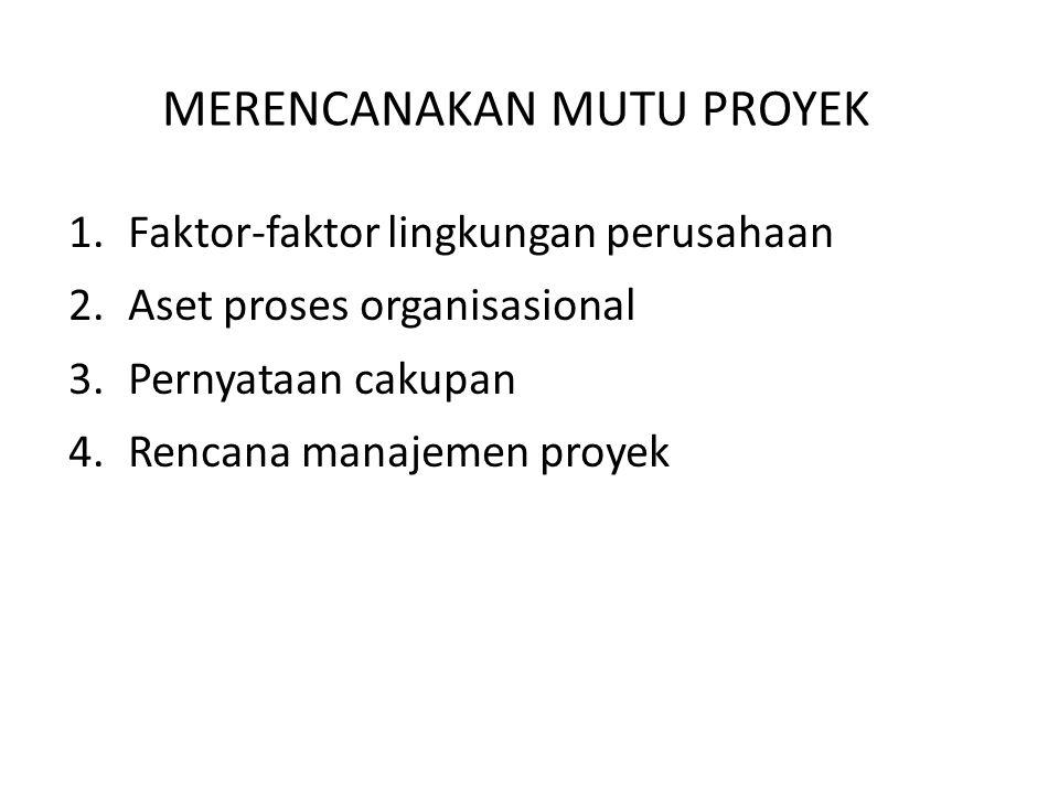 MERENCANAKAN MUTU PROYEK 1.Faktor-faktor lingkungan perusahaan 2.Aset proses organisasional 3.Pernyataan cakupan 4.Rencana manajemen proyek