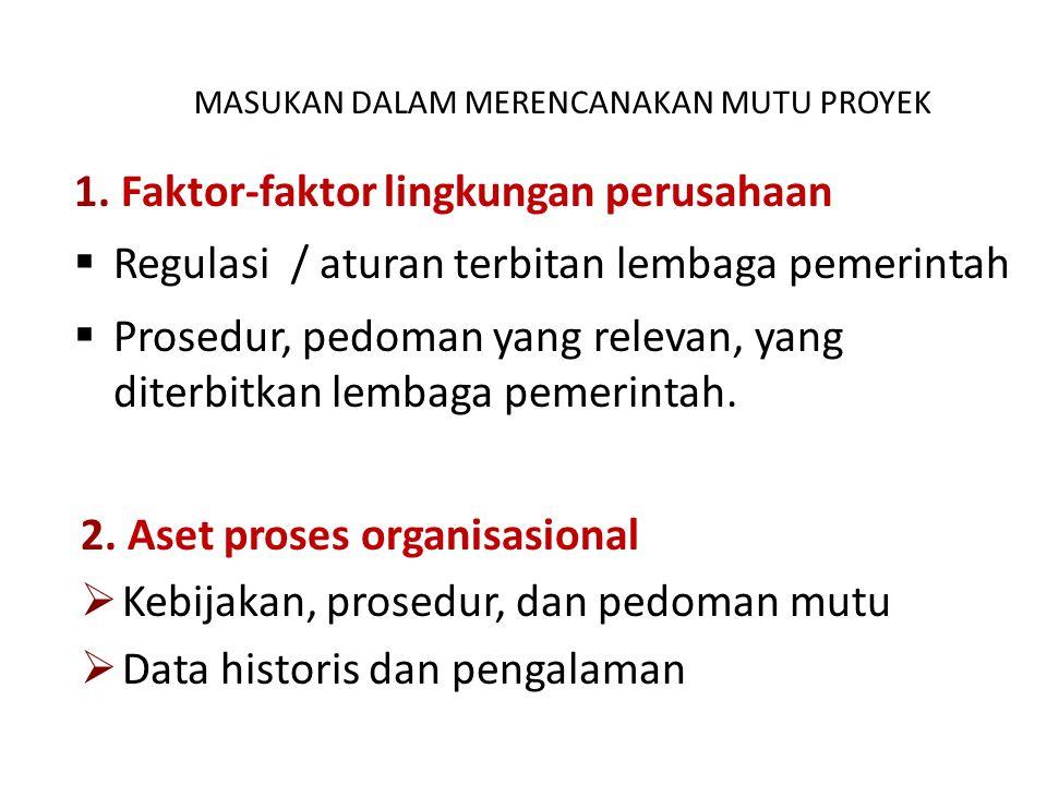 MASUKAN DALAM MERENCANAKAN MUTU PROYEK 1. Faktor-faktor lingkungan perusahaan  Regulasi / aturan terbitan lembaga pemerintah  Prosedur, pedoman yang