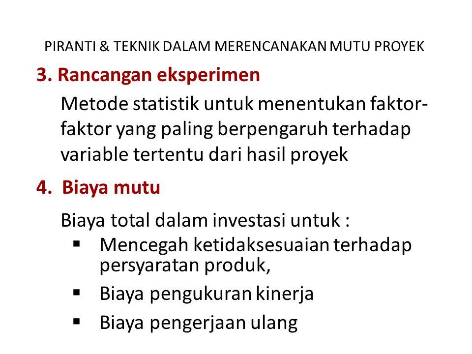 3. Rancangan eksperimen Metode statistik untuk menentukan faktor- faktor yang paling berpengaruh terhadap variable tertentu dari hasil proyek 4. Biaya