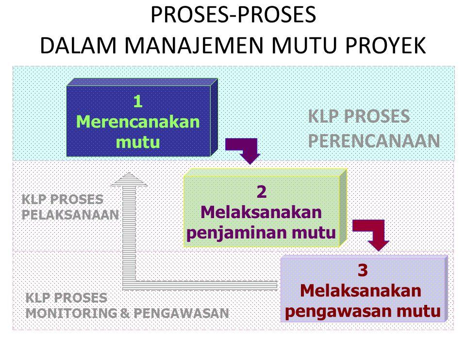 PROSES-PROSES DALAM MANAJEMEN MUTU PROYEK 2 Melaksanakan penjaminan mutu 3 Melaksanakan pengawasan mutu KLP PROSES PELAKSANAAN KLP PROSES MONITORING &