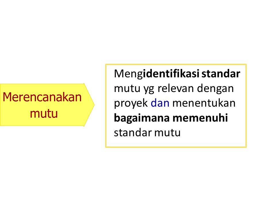 Mengidentifikasi standar mutu yg relevan dengan proyek dan menentukan bagaimana memenuhi standar mutu Merencanakan mutu