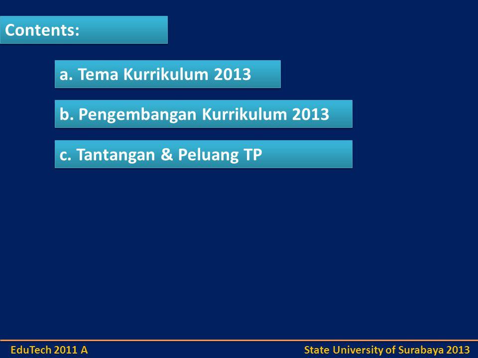 Contents: a. Tema Kurrikulum 2013 b. Pengembangan Kurrikulum 2013 c.