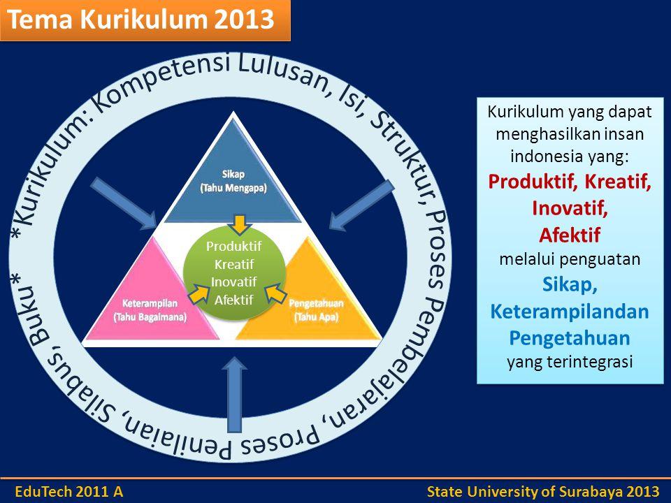 Kurikulum yang dapat menghasilkan insan indonesia yang: Produktif, Kreatif, Inovatif, Afektif melalui penguatan Sikap, Keterampilandan Pengetahuan yang terintegrasi Kurikulum yang dapat menghasilkan insan indonesia yang: Produktif, Kreatif, Inovatif, Afektif melalui penguatan Sikap, Keterampilandan Pengetahuan yang terintegrasi Tema Kurikulum 2013 Produktif Kreatif Inovatif Afektif Produktif Kreatif Inovatif Afektif EduTech 2011 A State University of Surabaya 2013
