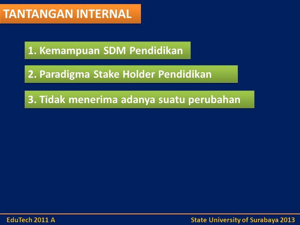 TANTANGAN INTERNAL 1. Kemampuan SDM Pendidikan 2.