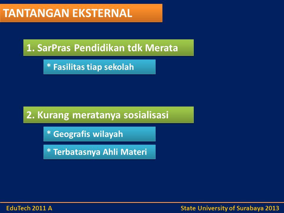 TANTANGAN EKSTERNAL 1. SarPras Pendidikan tdk Merata 2.