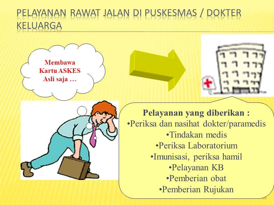  PELKES TINGKAT PERTAMA (PKM)  PELKES TINGKAT LANJUTAN (RS)  IGD  PERSALINAN  TRANFUSI DARAH  OBAT SESUAI DPHO  ALAT KESEHATAN (Sebagai Pelengk