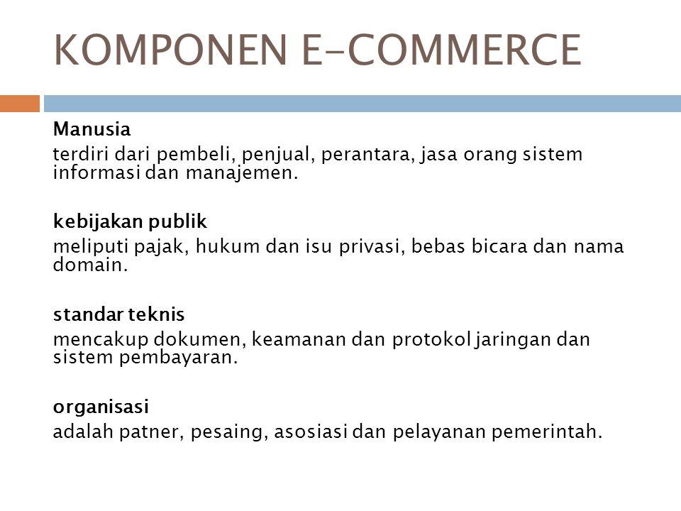 KOMPONEN E-COMMERCE Manusia terdiri dari pembeli, penjual, perantara, jasa orang sistem informasi dan manajemen. kebijakan publik meliputi pajak, huku