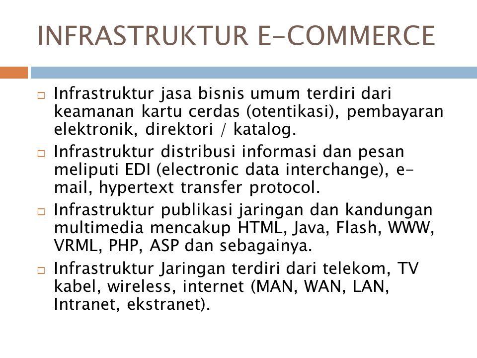 INFRASTRUKTUR E-COMMERCE  Infrastruktur jasa bisnis umum terdiri dari keamanan kartu cerdas (otentikasi), pembayaran elektronik, direktori / katalog.