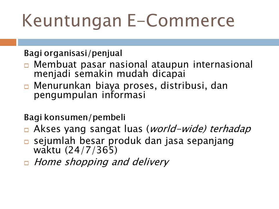 Keuntungan E-Commerce Bagi organisasi/penjual  Membuat pasar nasional ataupun internasional menjadi semakin mudah dicapai  Menurunkan biaya proses,
