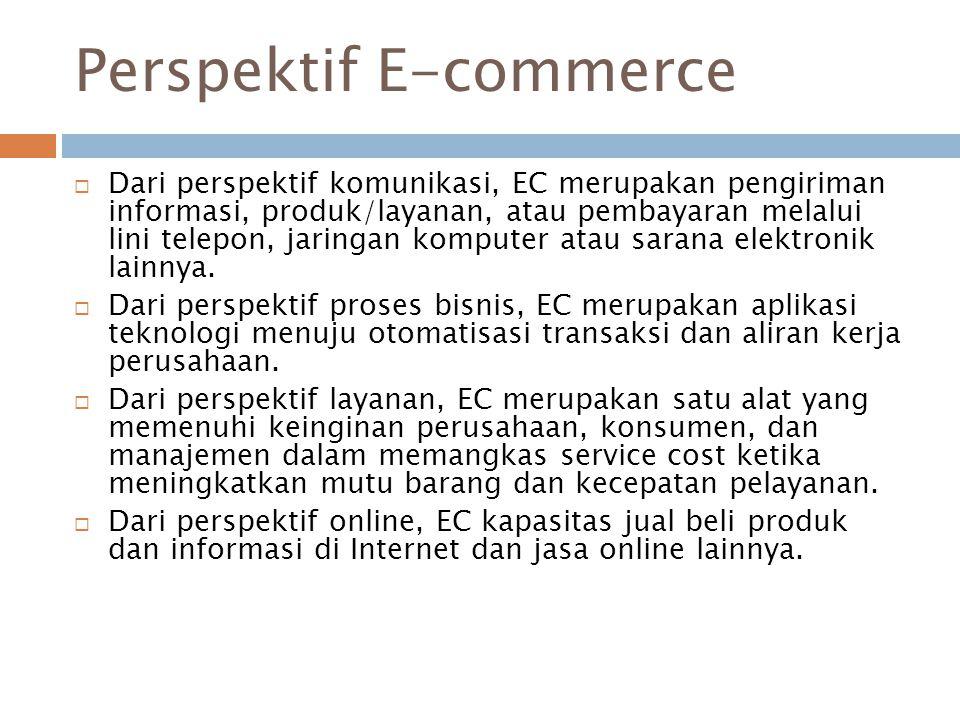 Perspektif E-commerce  Dari perspektif komunikasi, EC merupakan pengiriman informasi, produk/layanan, atau pembayaran melalui lini telepon, jaringan
