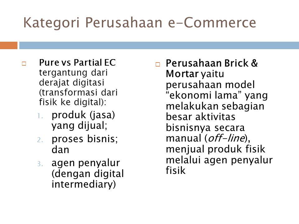 Kategori Perusahaan e-Commerce  Pure vs Partial EC tergantung dari derajat digitasi (transformasi dari fisik ke digital): 1. produk (jasa) yang dijua