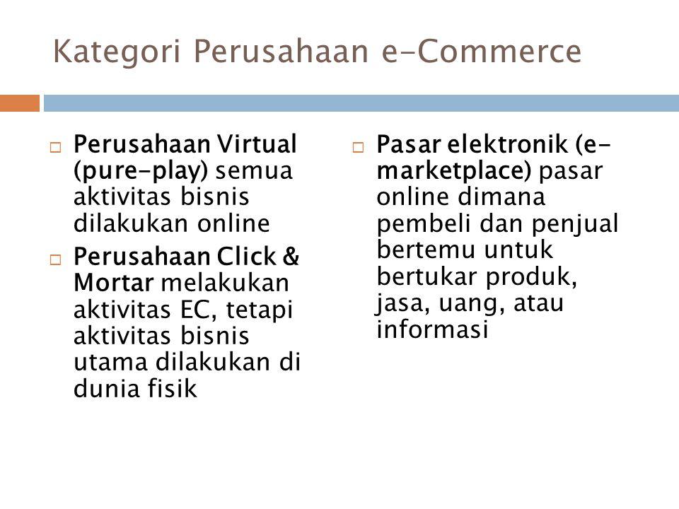 Kategori Perusahaan e-Commerce  Perusahaan Virtual (pure-play) semua aktivitas bisnis dilakukan online  Perusahaan Click & Mortar melakukan aktivita
