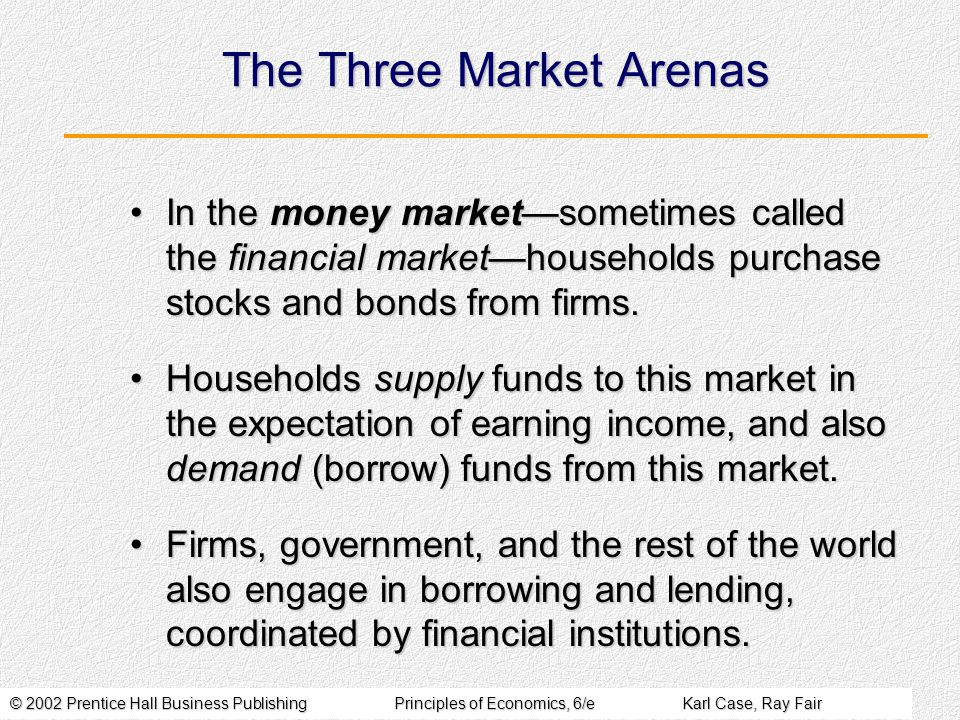 © 2002 Prentice Hall Business PublishingPrinciples of Economics, 6/eKarl Case, Ray Fair The Three Market Arenas In the money market—sometimes called t