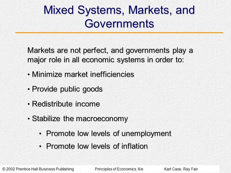 © 2002 Prentice Hall Business PublishingPrinciples of Economics, 6/eKarl Case, Ray Fair Mixed Systems, Markets, and Governments Markets are not perfec