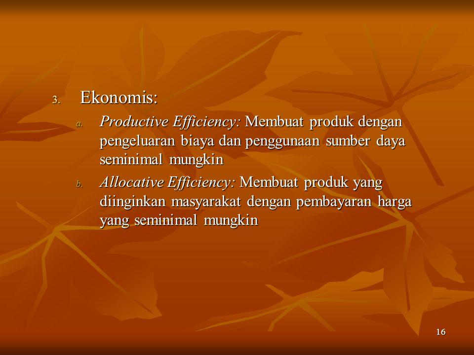 16 3. Ekonomis: a. Productive Efficiency: Membuat produk dengan pengeluaran biaya dan penggunaan sumber daya seminimal mungkin b. Allocative Efficienc