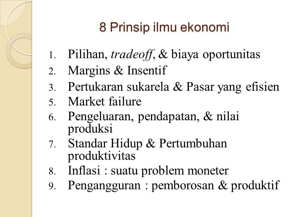 8 Prinsip ilmu ekonomi 1. Pilihan, tradeoff, & biaya oportunitas 2. Margins & Insentif 3. Pertukaran sukarela & Pasar yang efisien 5. Market failure 6