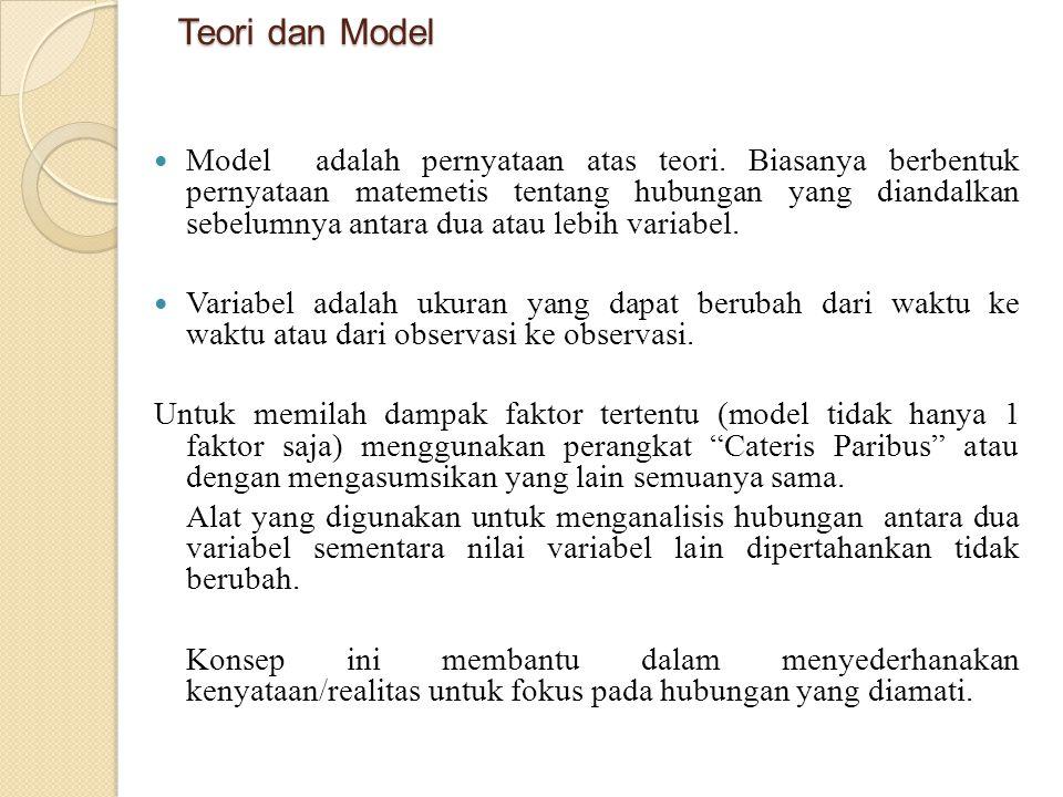 Teori dan Model Model adalah pernyataan atas teori. Biasanya berbentuk pernyataan matemetis tentang hubungan yang diandalkan sebelumnya antara dua ata