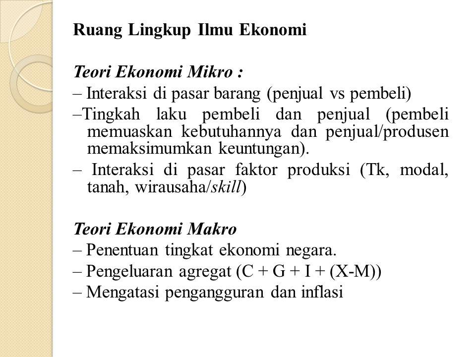 Ruang Lingkup Ilmu Ekonomi Teori Ekonomi Mikro : – Interaksi di pasar barang (penjual vs pembeli) –Tingkah laku pembeli dan penjual (pembeli memuaskan
