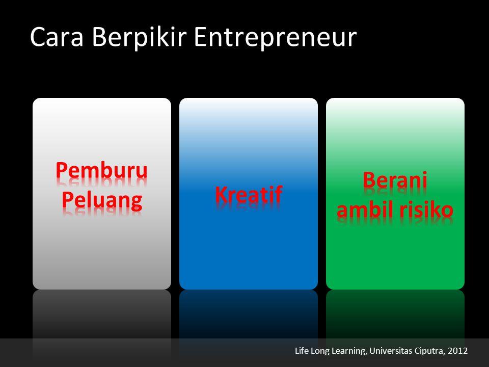 Life Long Learning, Universitas Ciputra, 2012 Cara Berpikir Entrepreneur